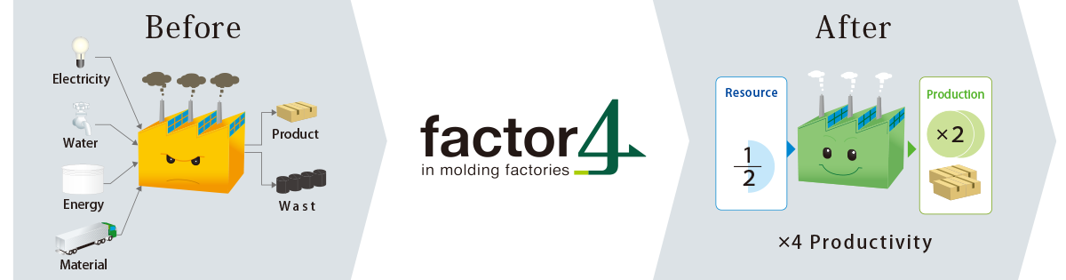 image of th factor4